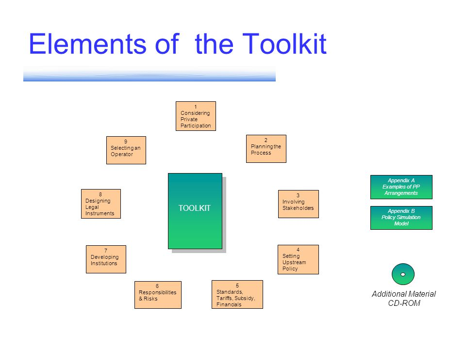 Elements of the Toolkit