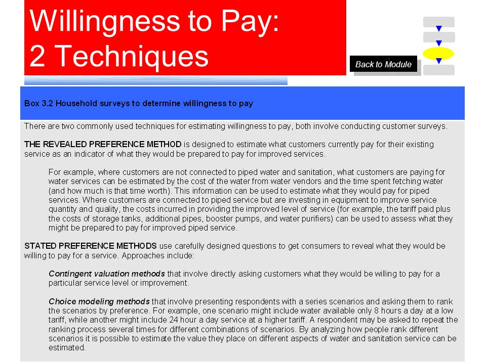 Willingness to Pay: 2 Techniques