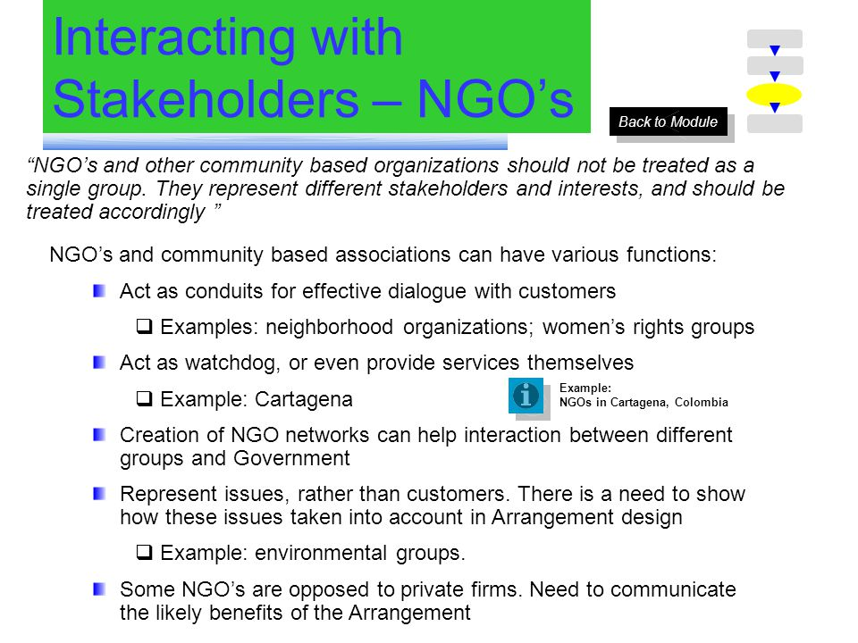 Interacting with Stakeholders – NGO's