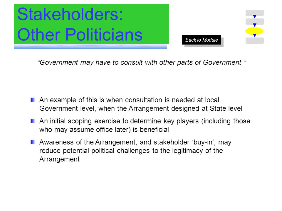 Stakeholders: Other Politicians
