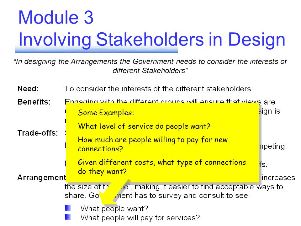 Module 3 Involving Stakeholders in Design
