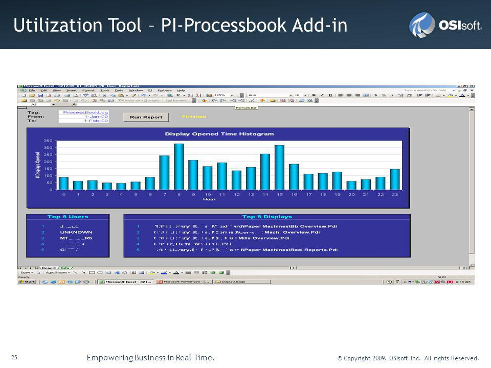 Utilization Tool – PI-Processbook Add-in