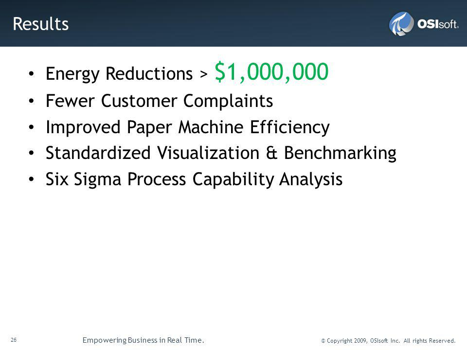 Energy Reductions > $1,000,000 Fewer Customer Complaints