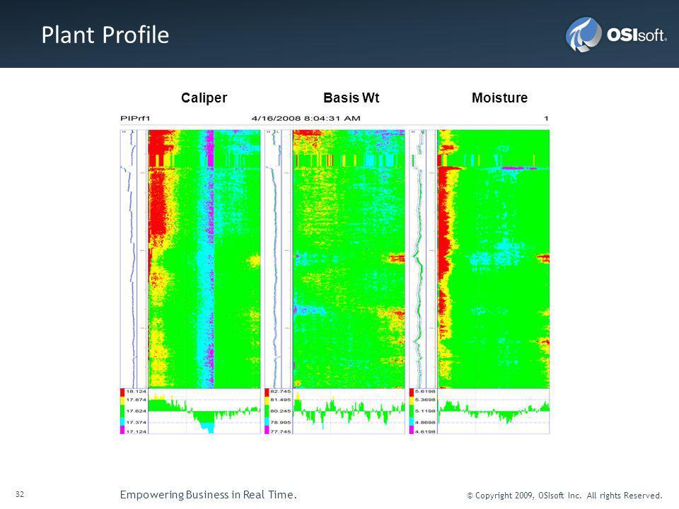 Plant Profile Caliper Basis Wt Moisture