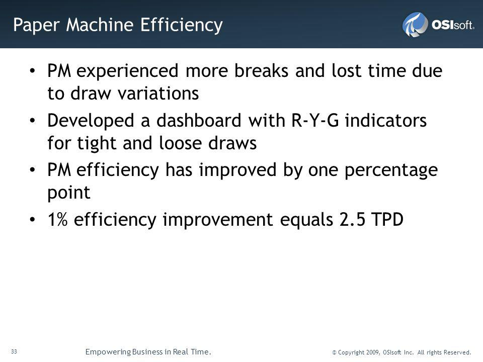 Paper Machine Efficiency