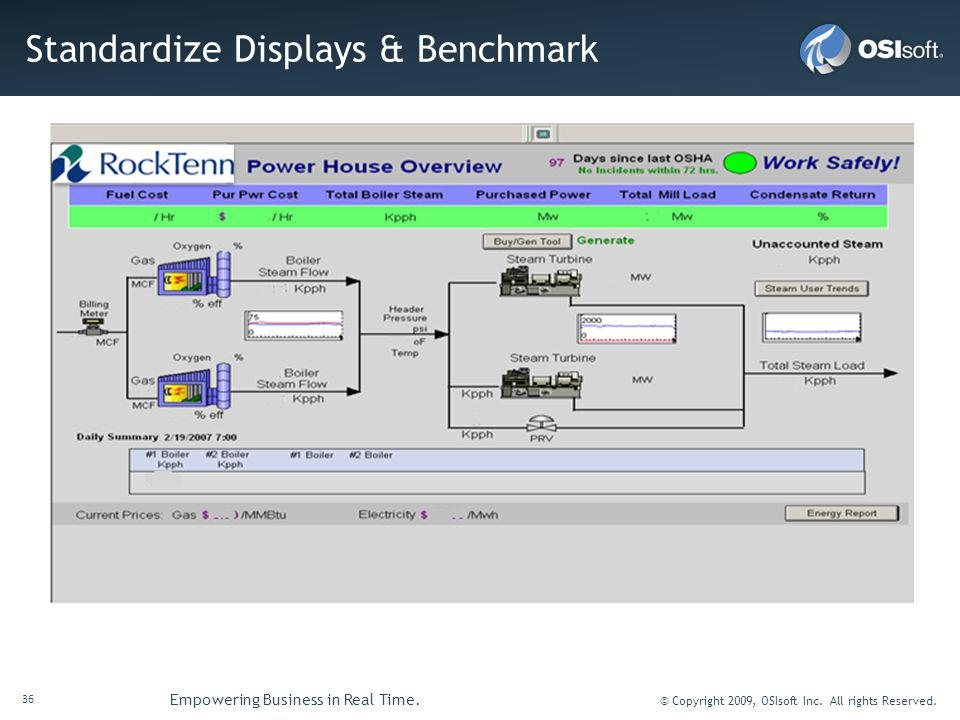 Standardize Displays & Benchmark
