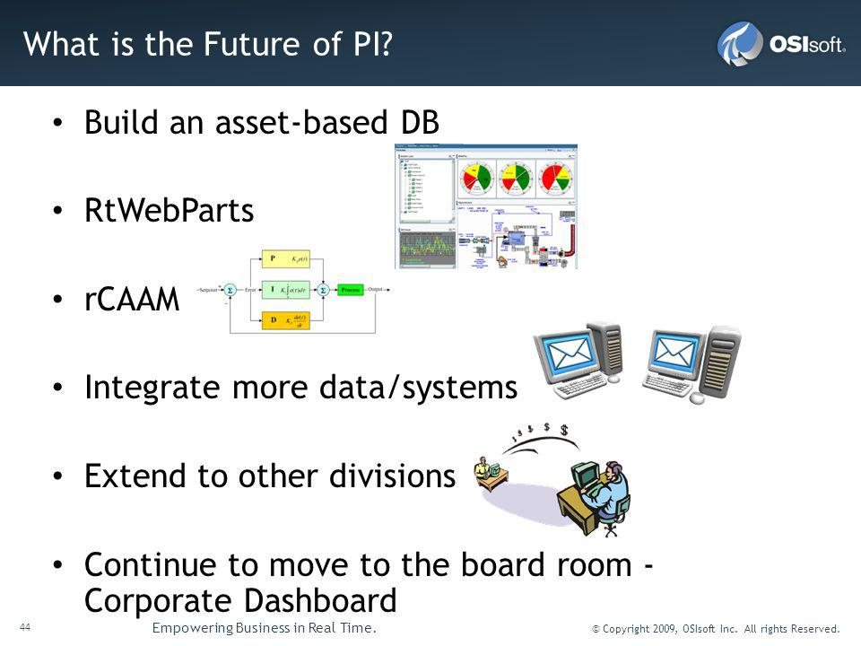 Build an asset-based DB RtWebParts rCAAM Integrate more data/systems