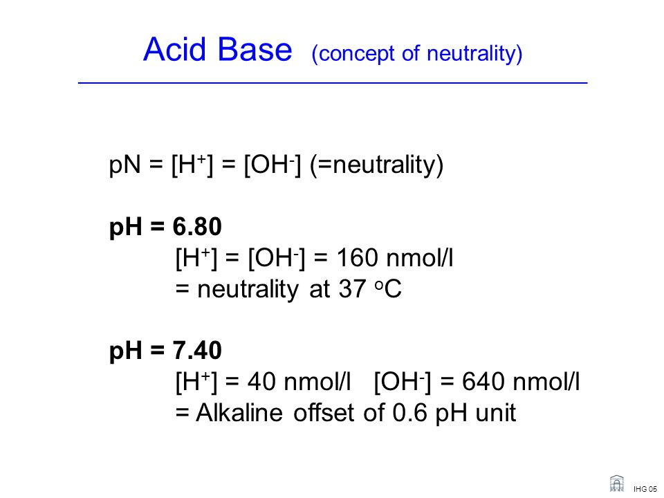 Acid Base (concept of neutrality) _______________________________________________________________________
