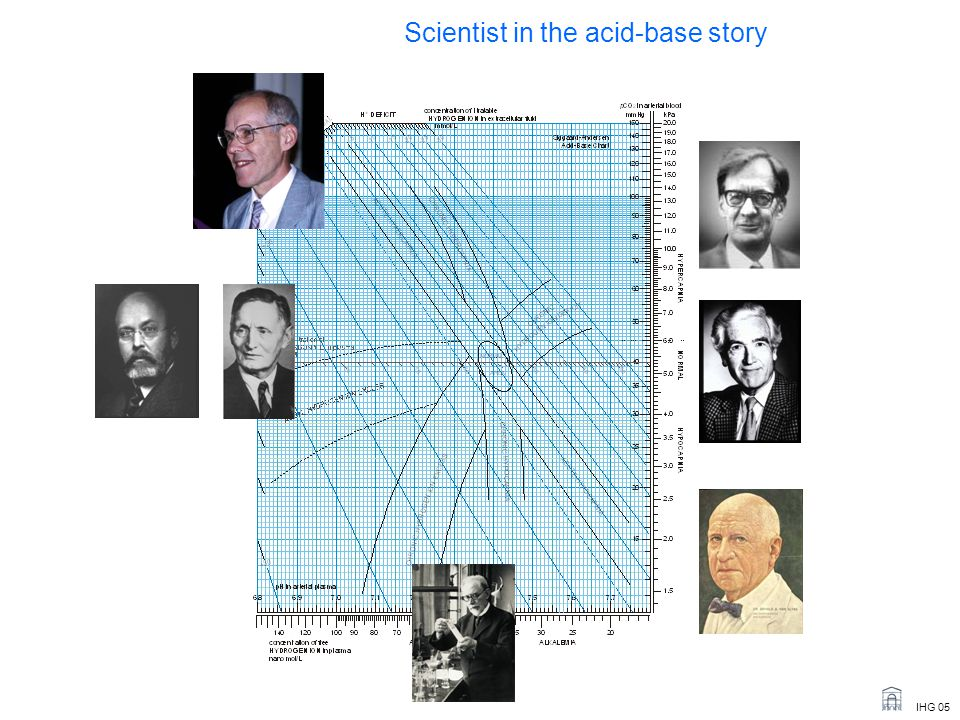 Scientist in the acid-base story