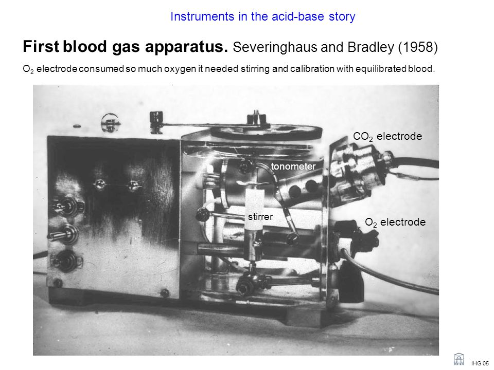 First blood gas apparatus. Severinghaus and Bradley (1958)