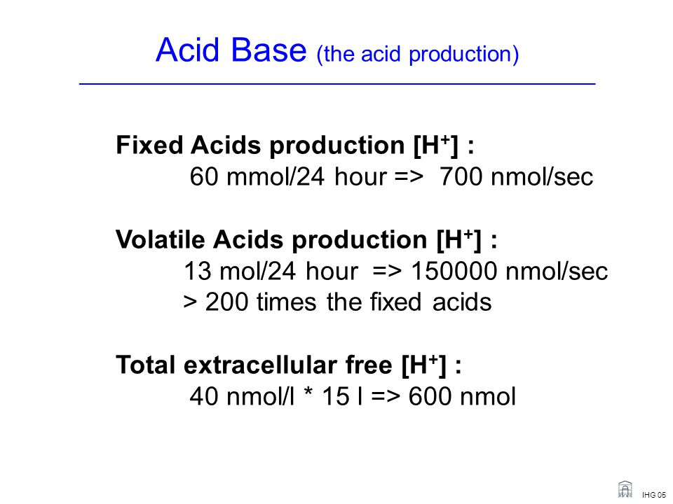 Acid Base (the acid production) _______________________________________________________________________
