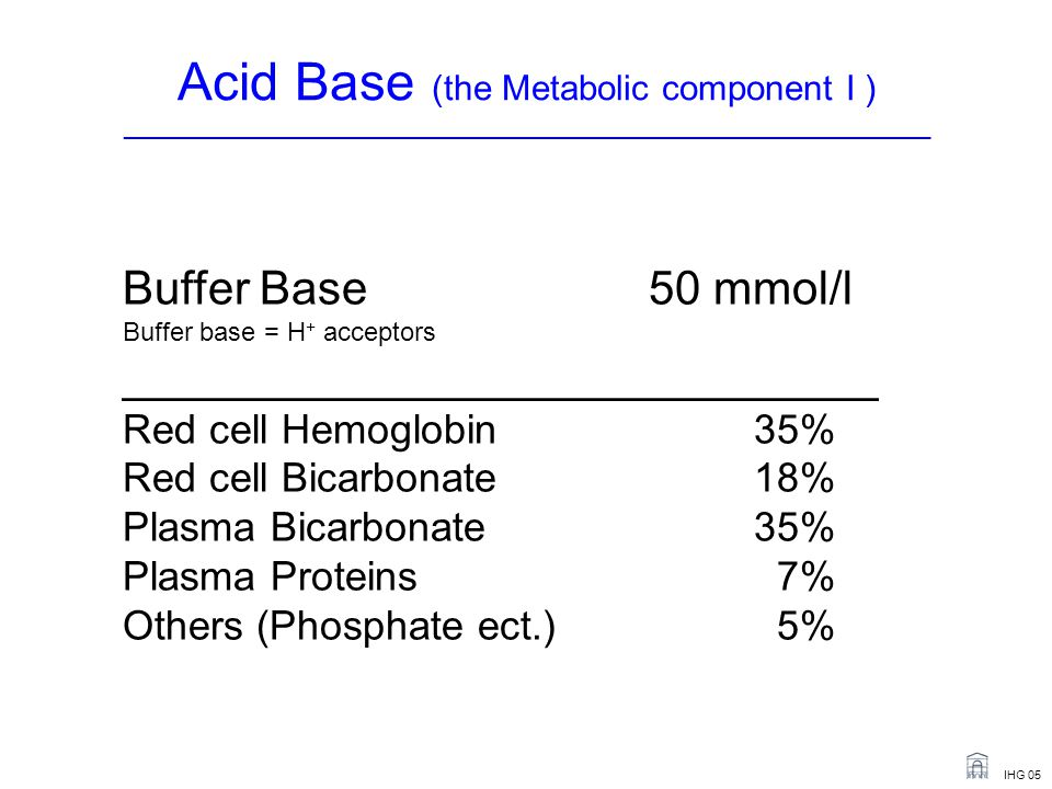 Acid Base (the Metabolic component I ) _______________________________________________________________________