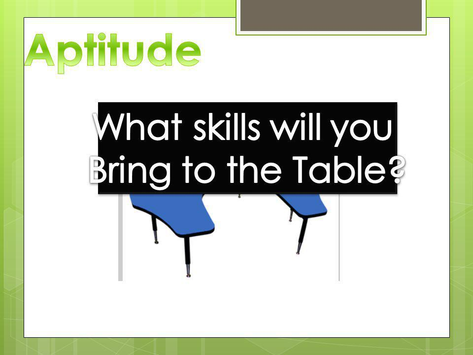 Aptitude What skills will you Bring to the Table