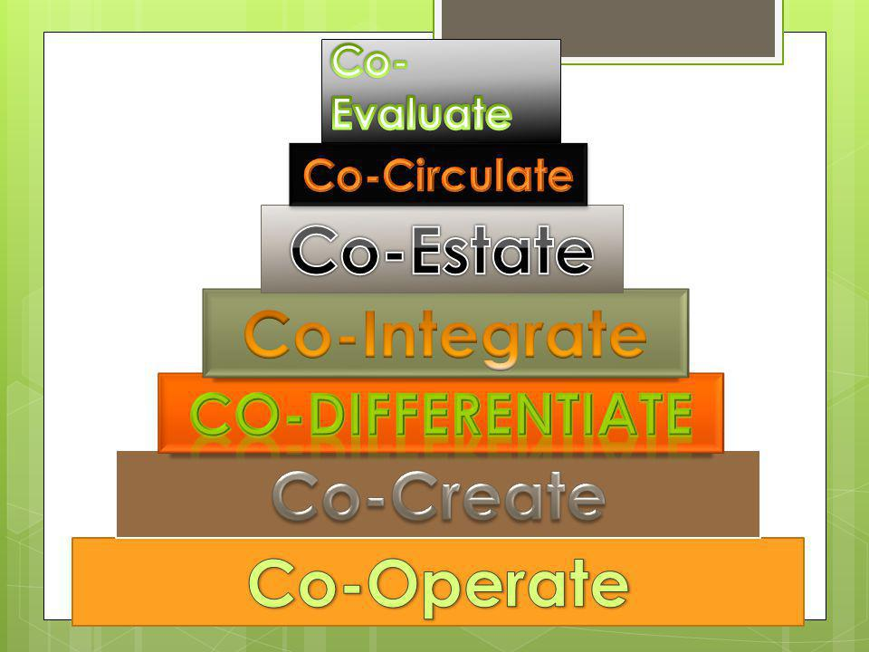 Co-Estate Co-Integrate Co-Create Co-Operate