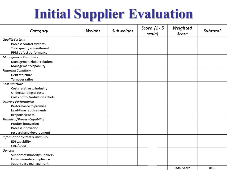 Initial Supplier Evaluation