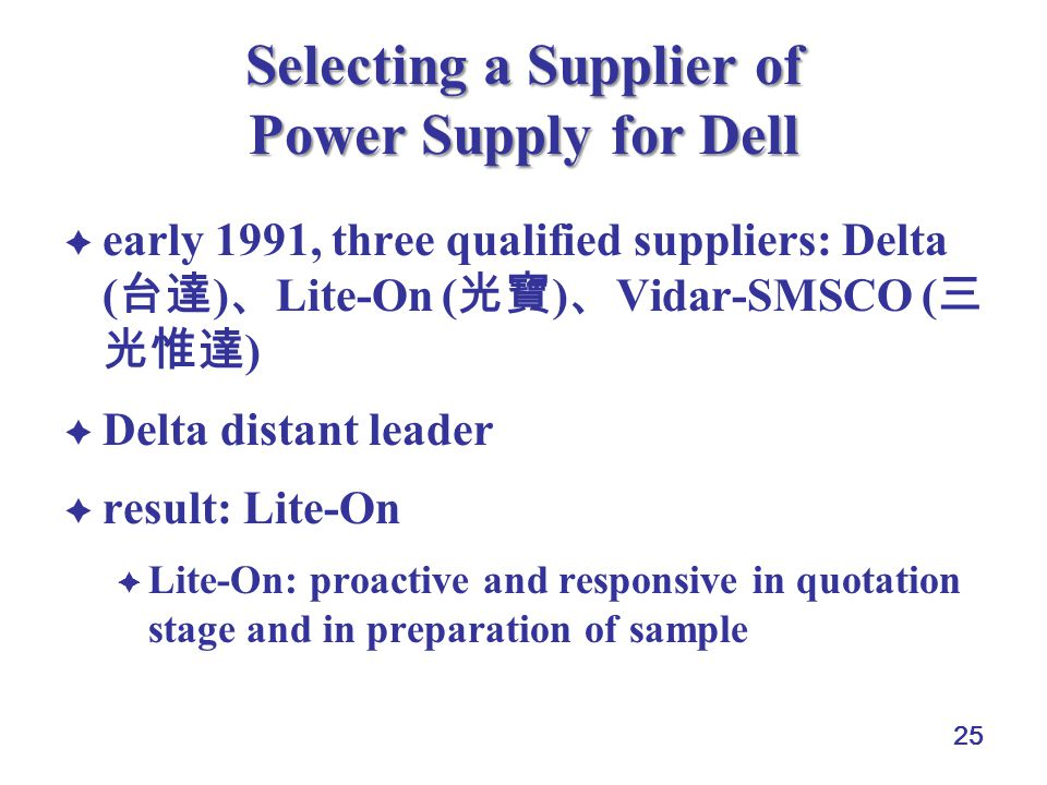 Selecting a Supplier of Power Supply for Dell