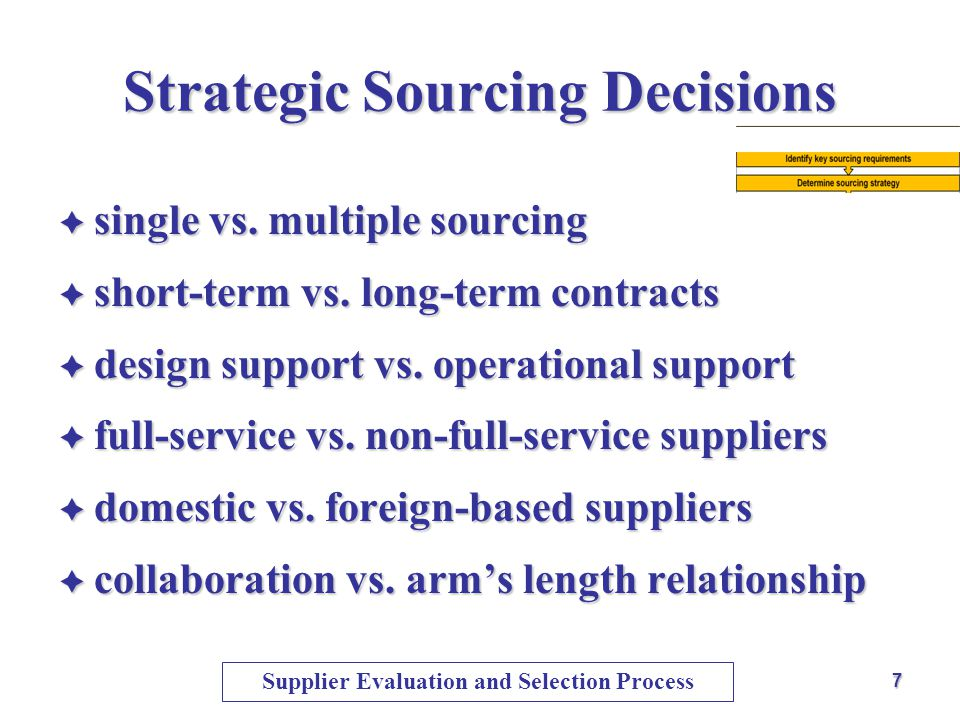 Strategic Sourcing Decisions