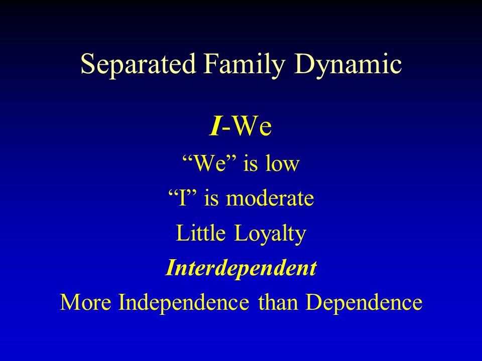 Separated Family Dynamic