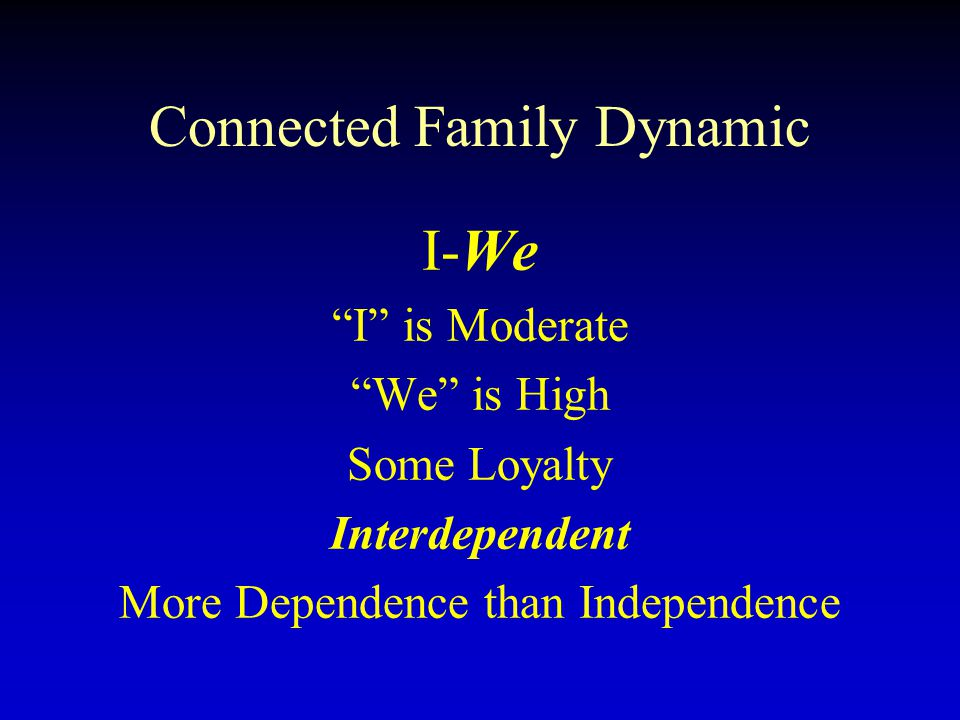 Connected Family Dynamic