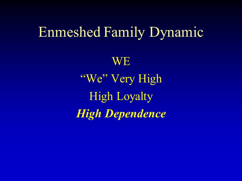 Enmeshed Family Dynamic