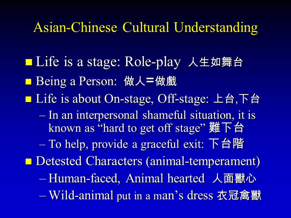 Asian-Chinese Cultural Understanding