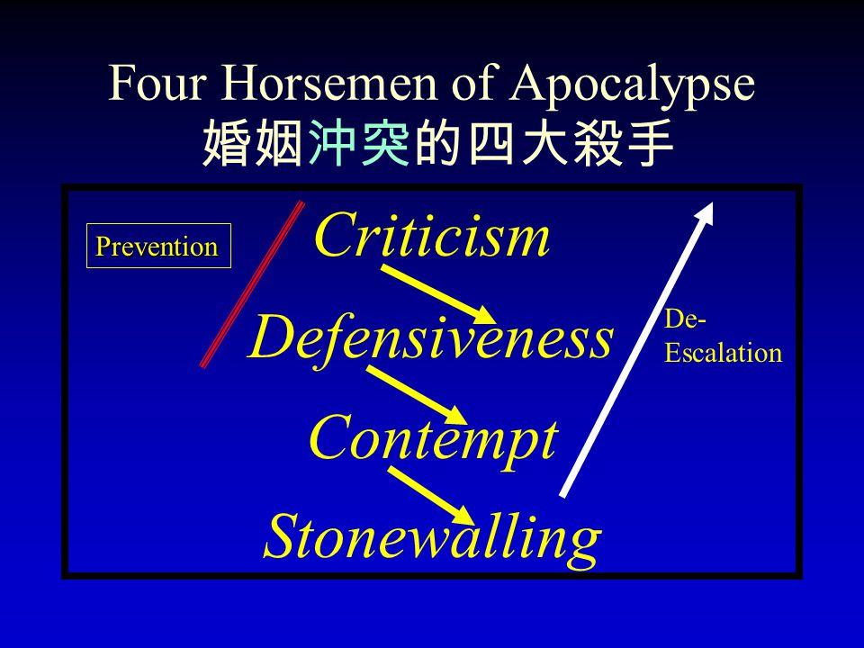 Four Horsemen of Apocalypse 婚姻沖突的四大殺手