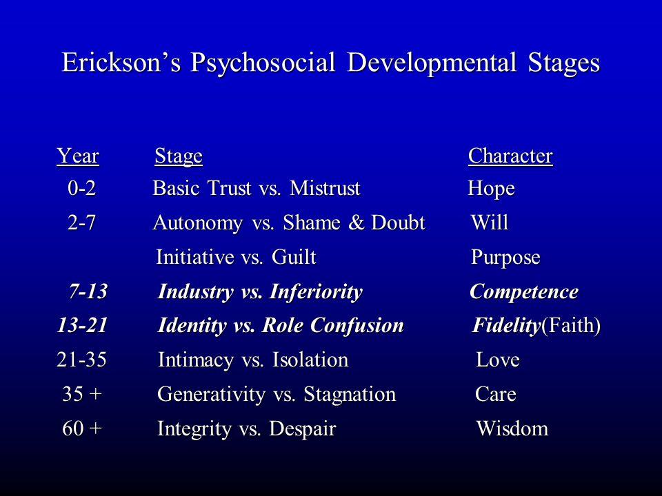 Erickson's Psychosocial Developmental Stages