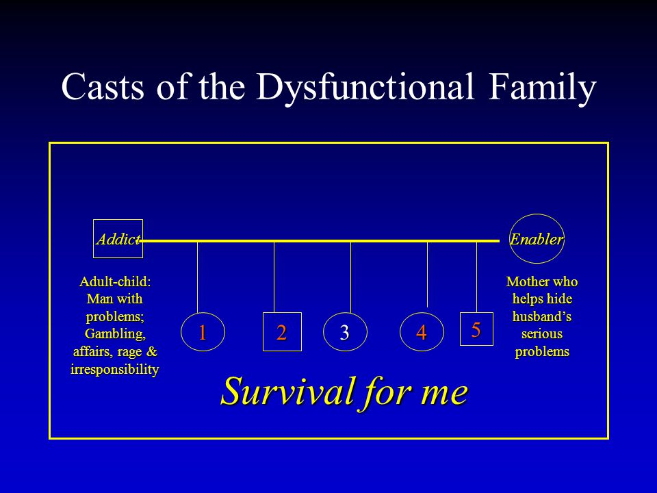 Casts of the Dysfunctional Family