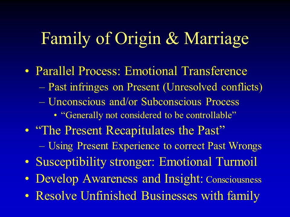 Family of Origin & Marriage