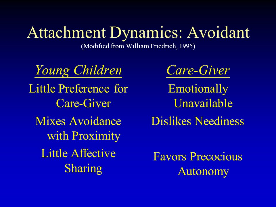Attachment Dynamics: Avoidant (Modified from William Friedrich, 1995)
