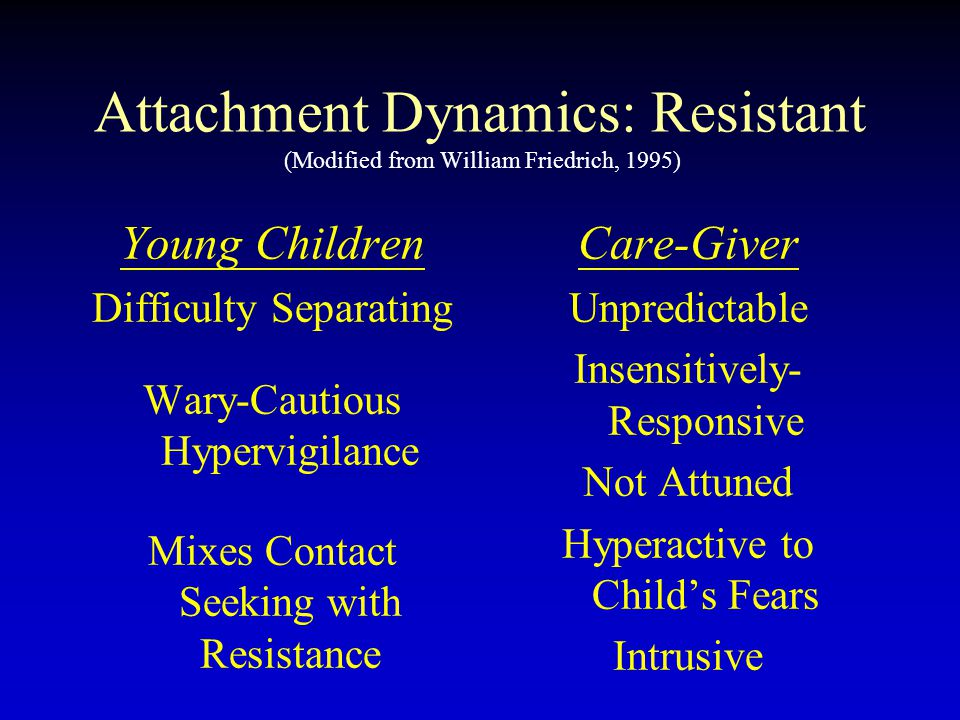 Attachment Dynamics: Resistant (Modified from William Friedrich, 1995)