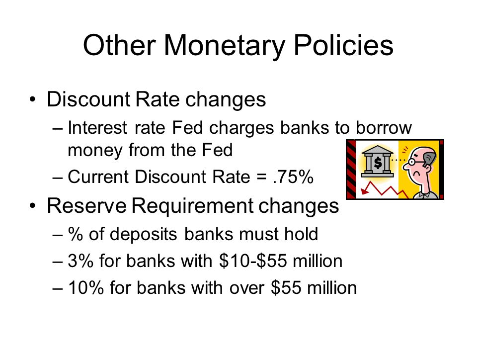 Other Monetary Policies