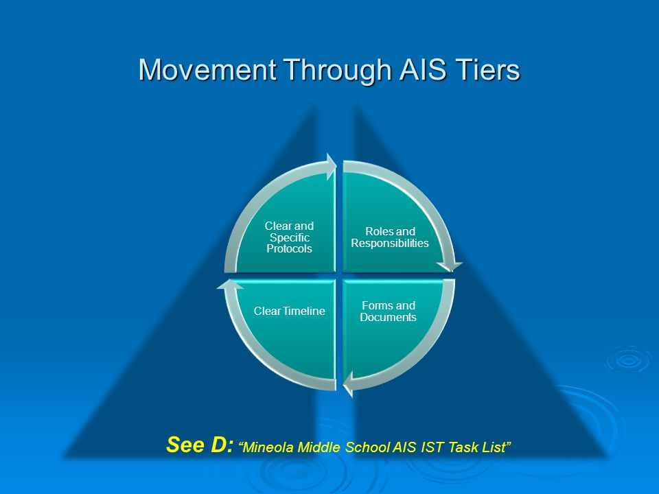 Movement Through AIS Tiers
