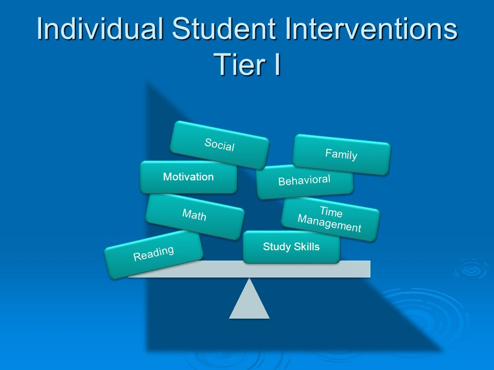 Individual Student Interventions Tier I