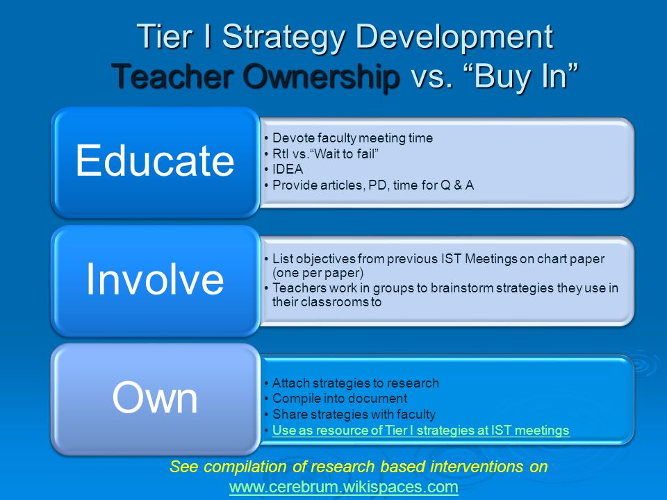 Tier I Strategy Development Teacher Ownership vs. Buy In