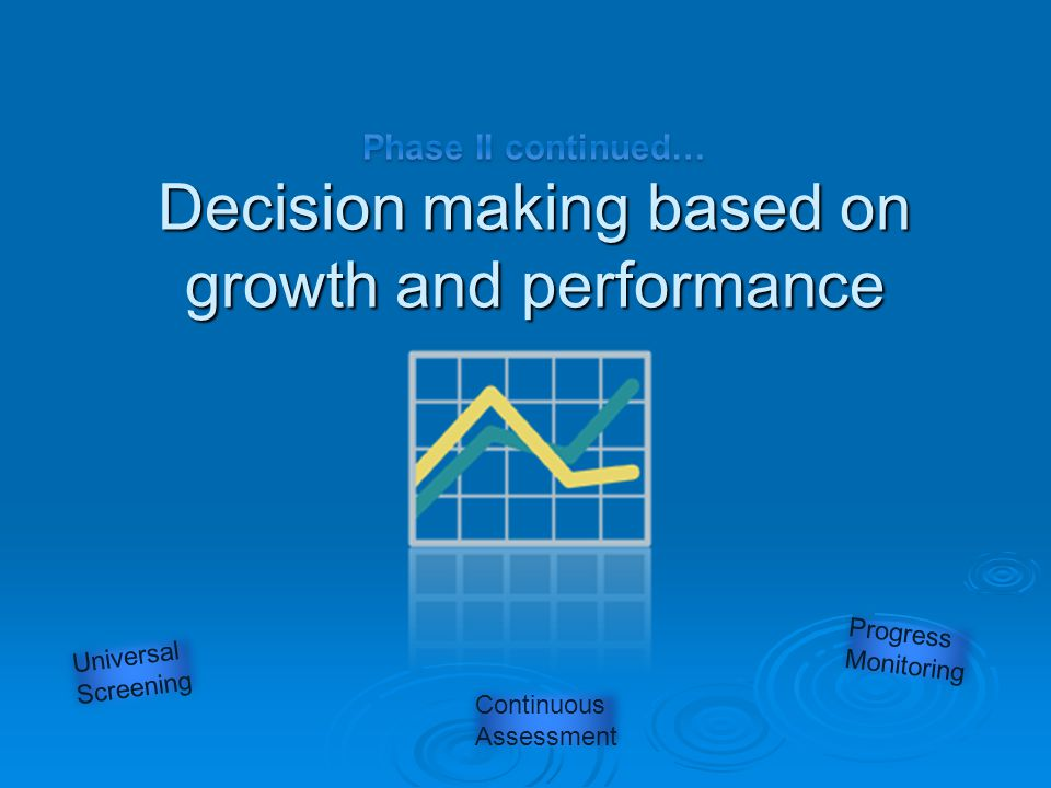 Phase II continued… Decision making based on growth and performance