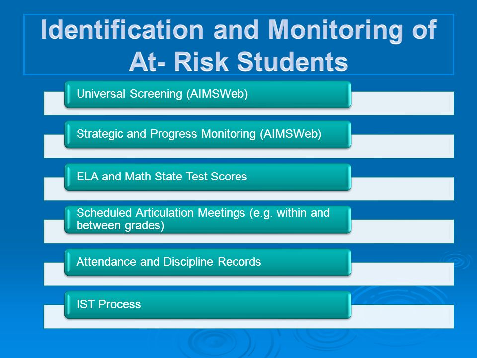 Identification and Monitoring of At- Risk Students
