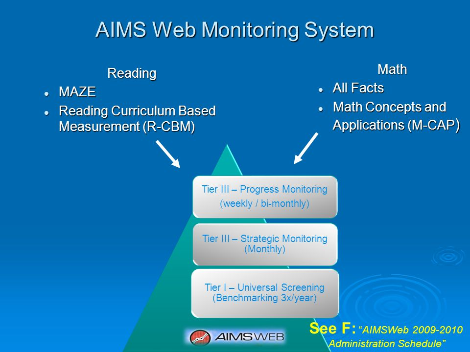 AIMS Web Monitoring System
