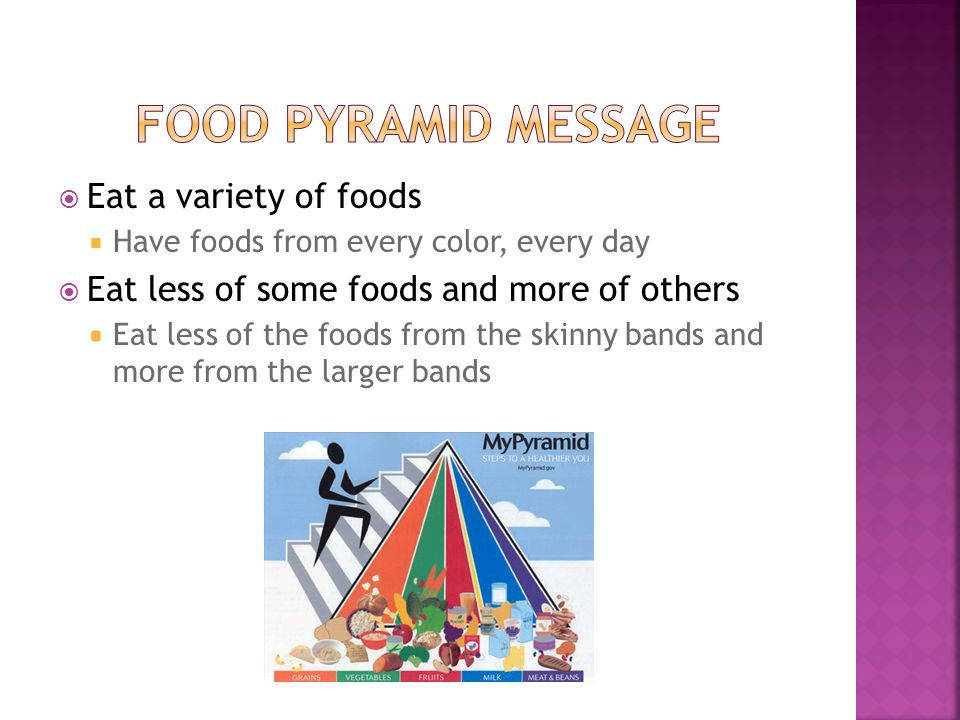 Food pyramid message Eat a variety of foods