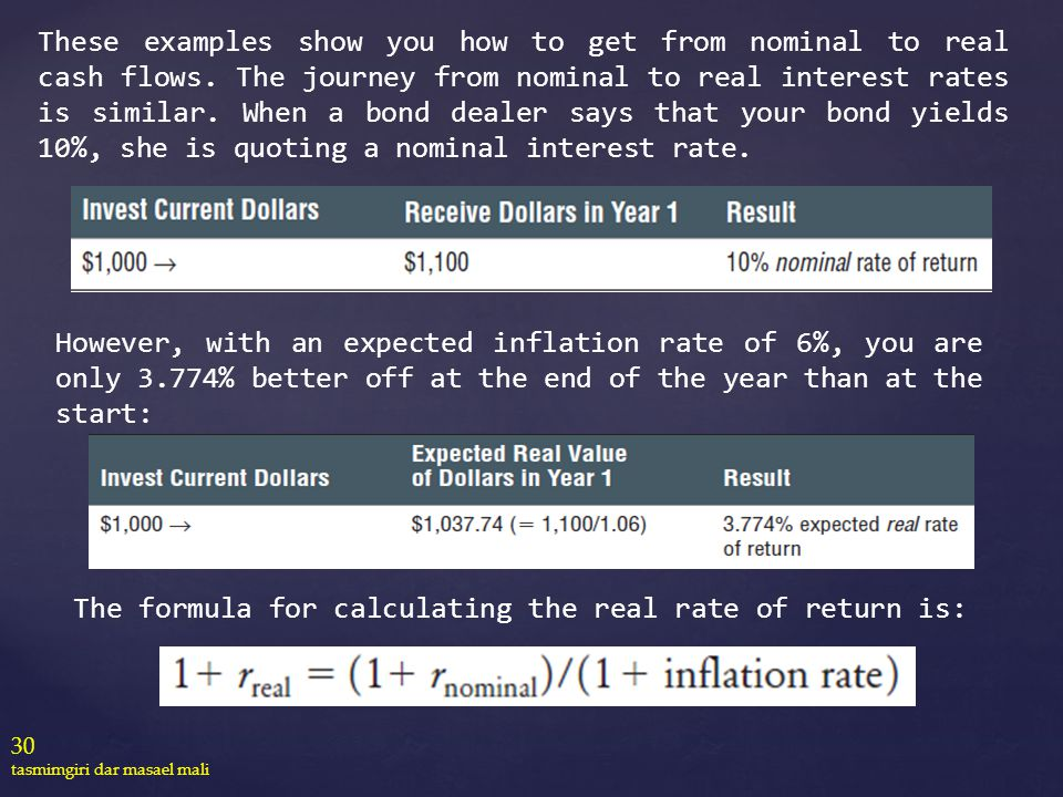 The formula for calculating the real rate of return is: