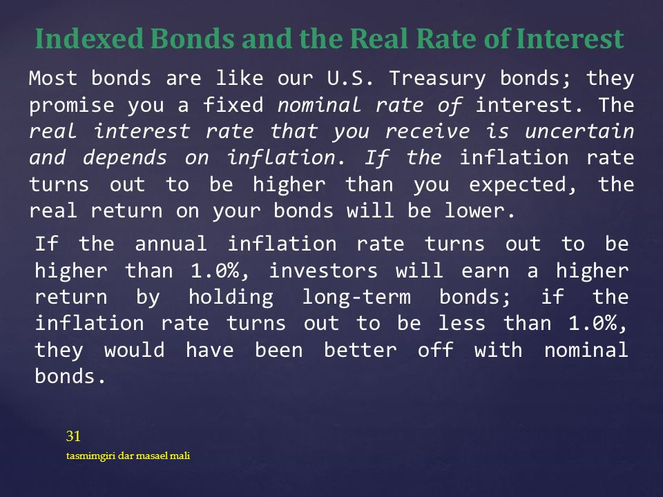 Indexed Bonds and the Real Rate of Interest