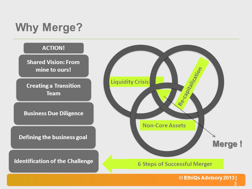 Why Merge Merge ! ACTION! Shared Vision: From mine to ours!