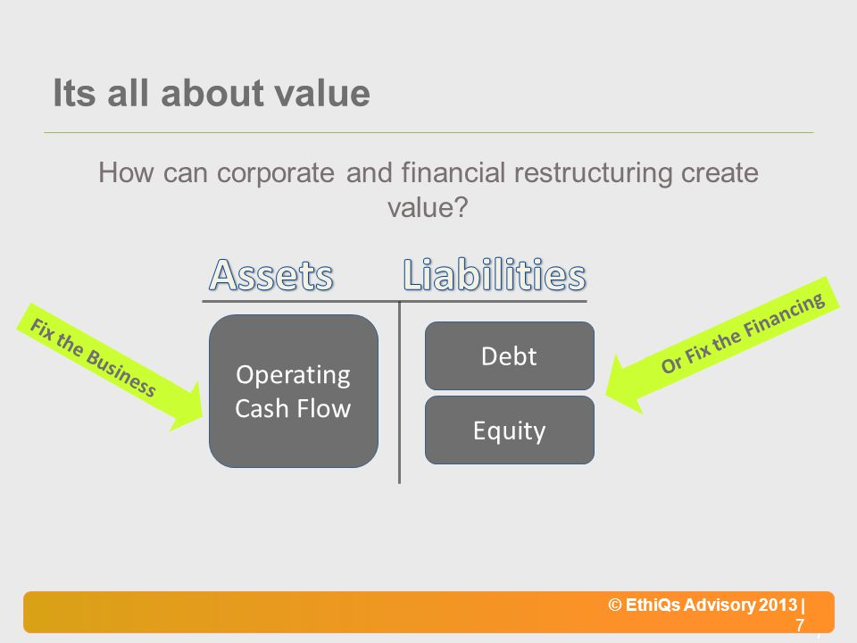 How can corporate and financial restructuring create value