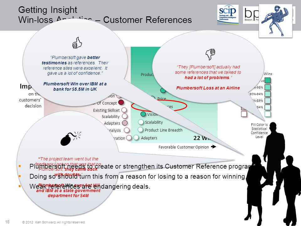 Getting Insight Win-loss Analytics – Customer References