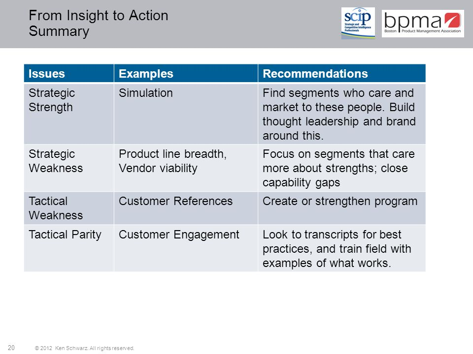 From Insight to Action Summary