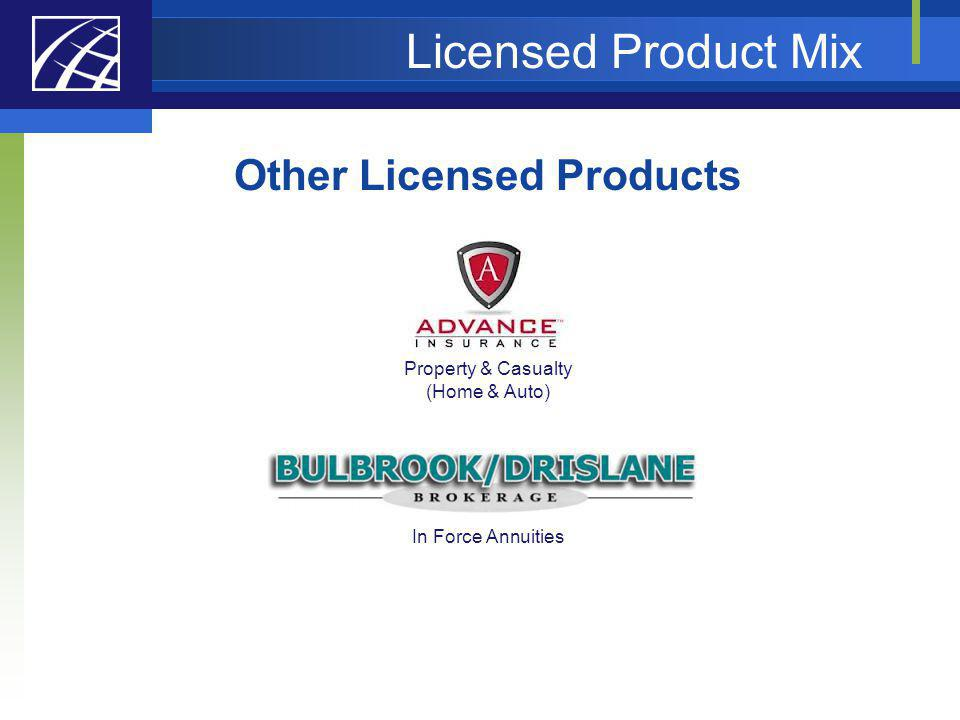 Other Licensed Products