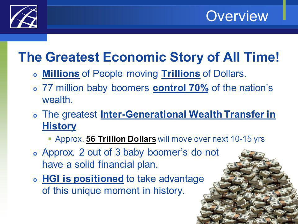 The Greatest Economic Story of All Time!
