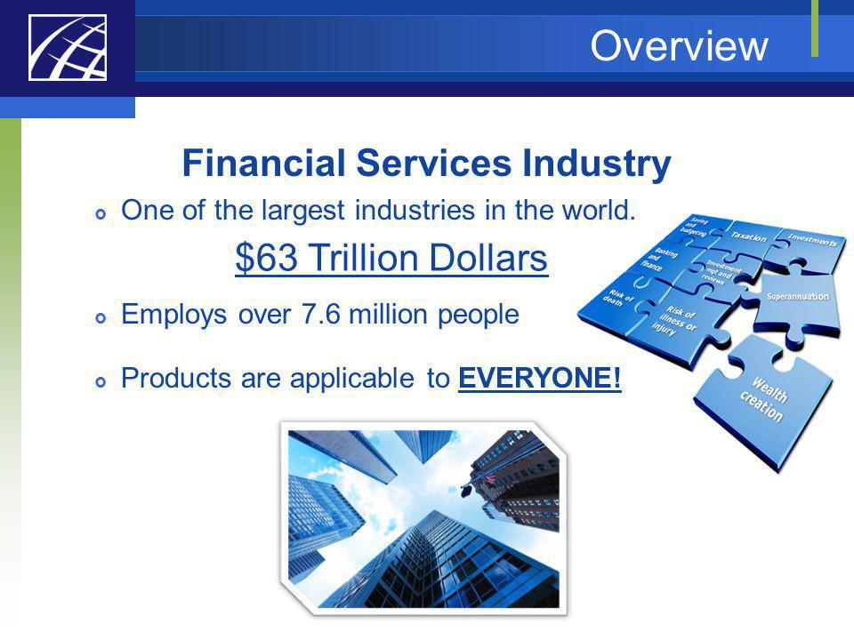 Financial Services Industry