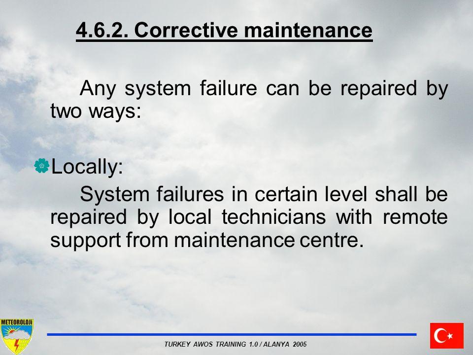 4.6.2. Corrective maintenance