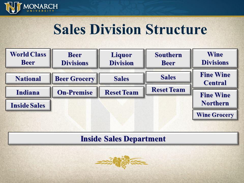 Sales Division Structure